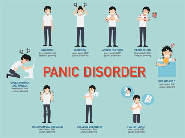 All About Panic Disorder: Part Two