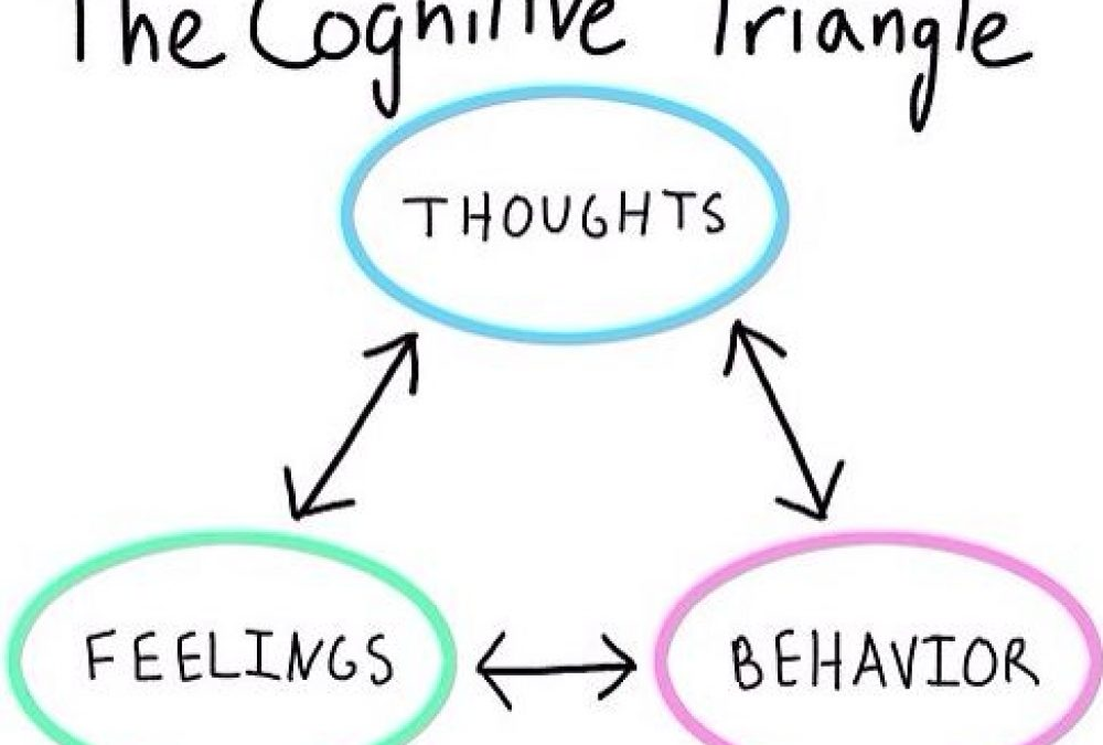 How We Approach the World Based on the Development of Beliefs